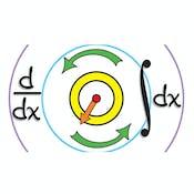 Calculus: Single Variable Part 3 - Integration