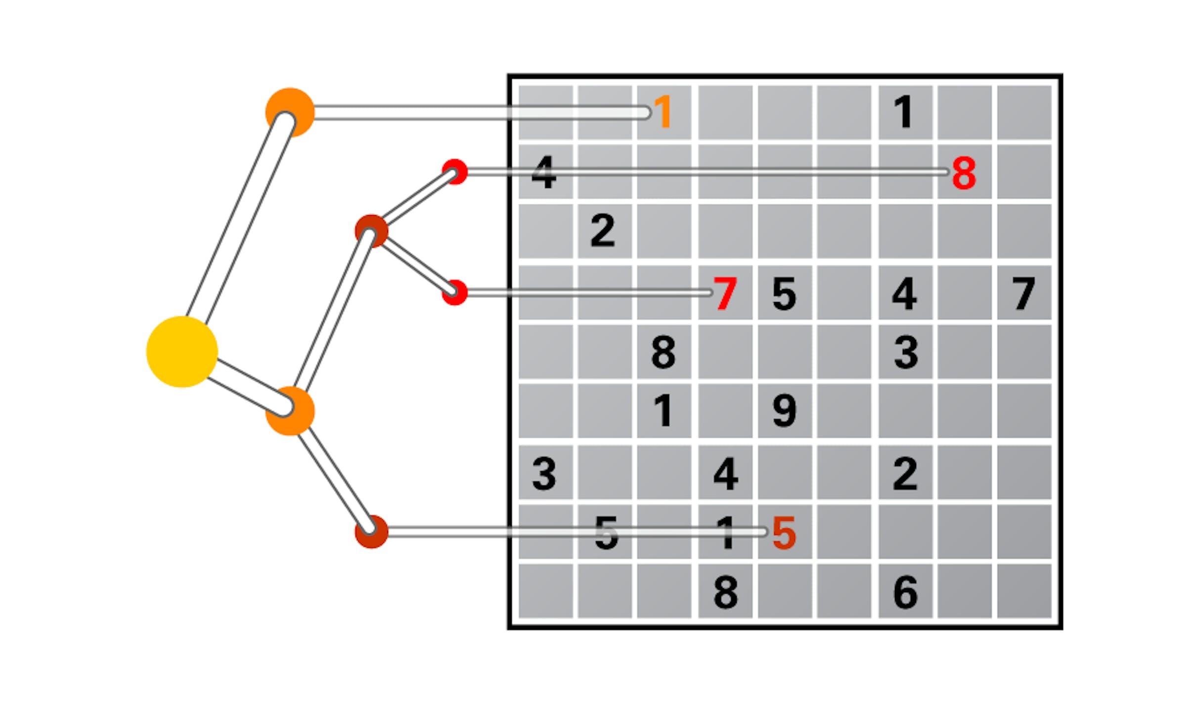 Discrete Optimization | Coursera