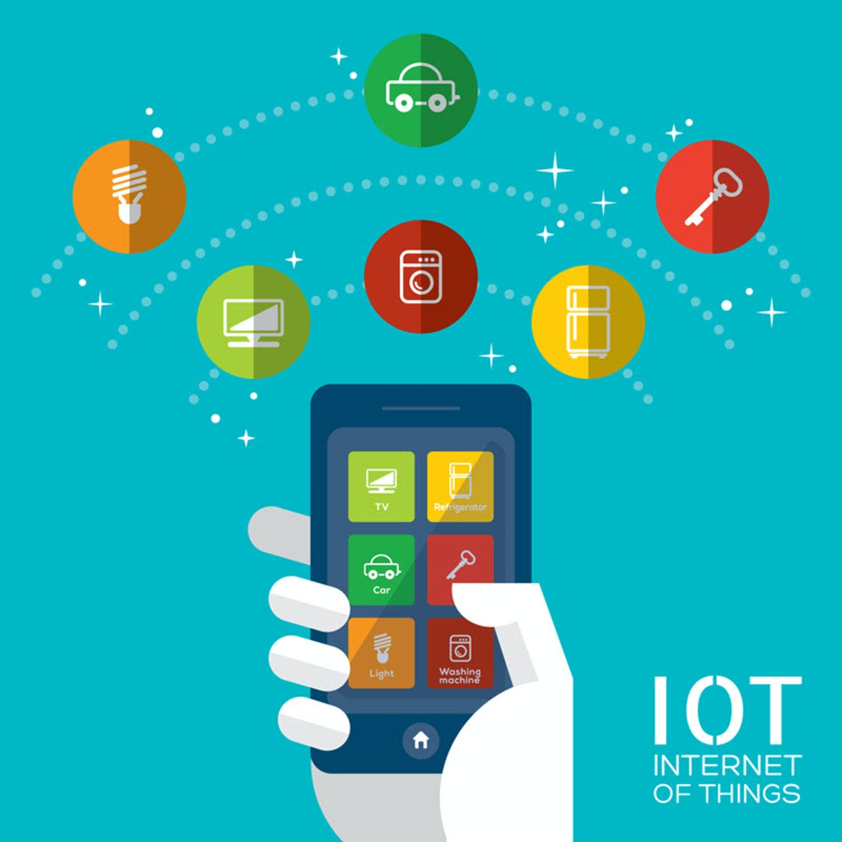 Programming for the Internet of Things Capstone