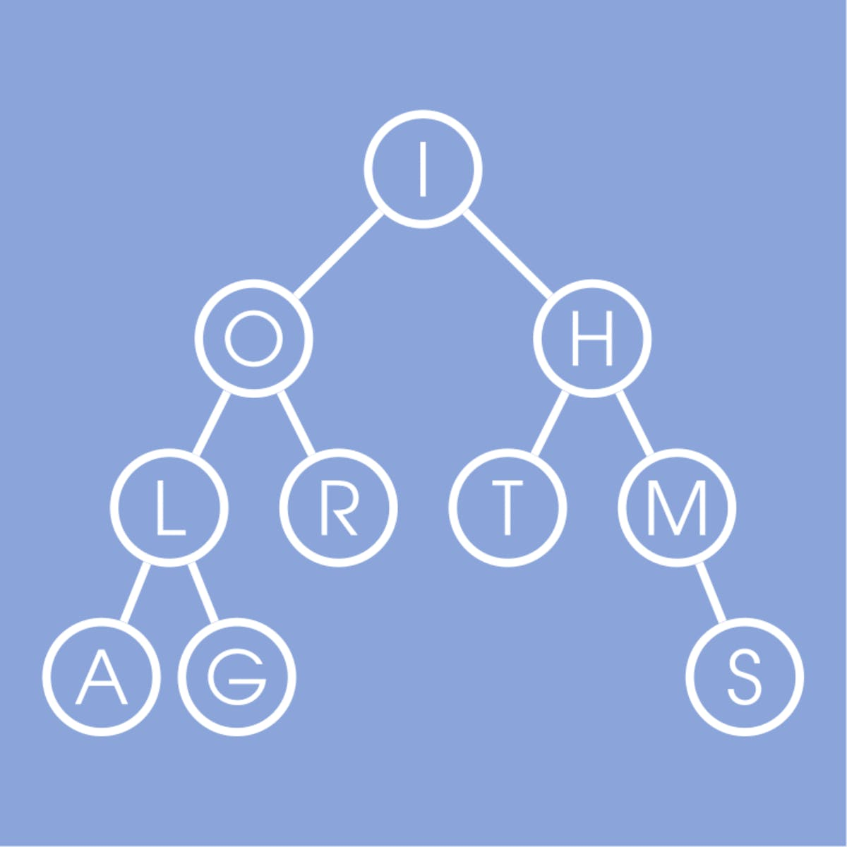 Algorithms on Graphs