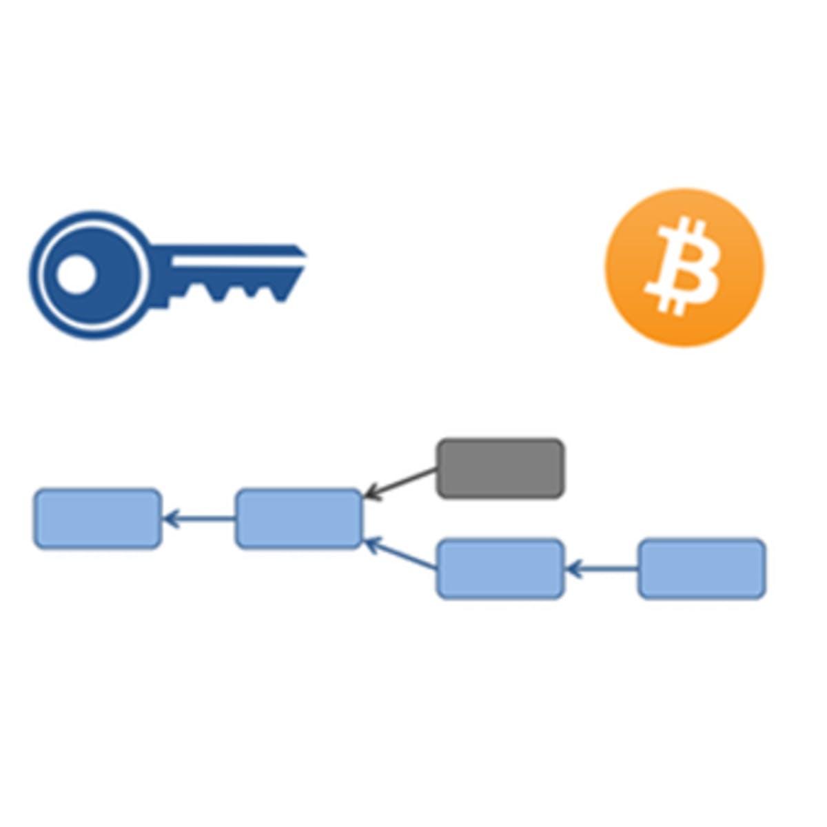 比特币和数字货币技术
