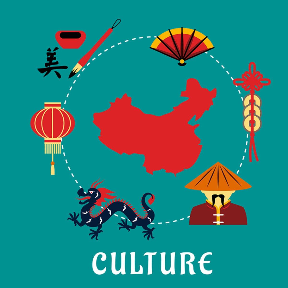 Resultado de imagen de imagenes vocabulario chino