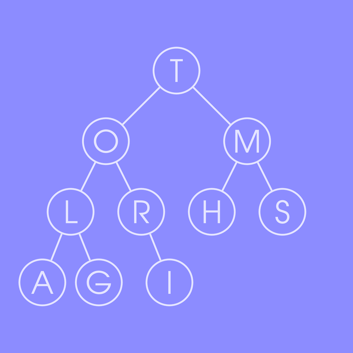 Algorithms on Graphs and Trees
