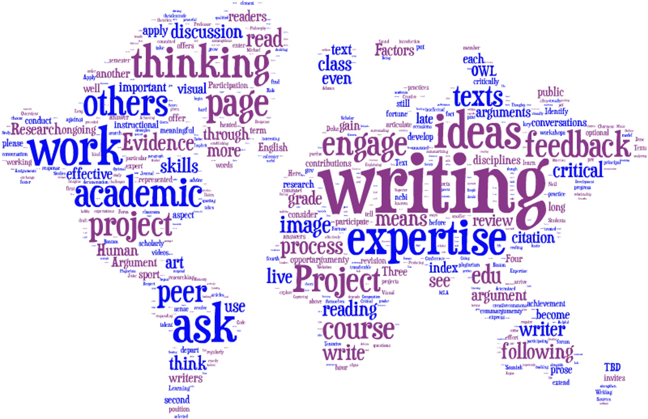 English Composition I | Coursera