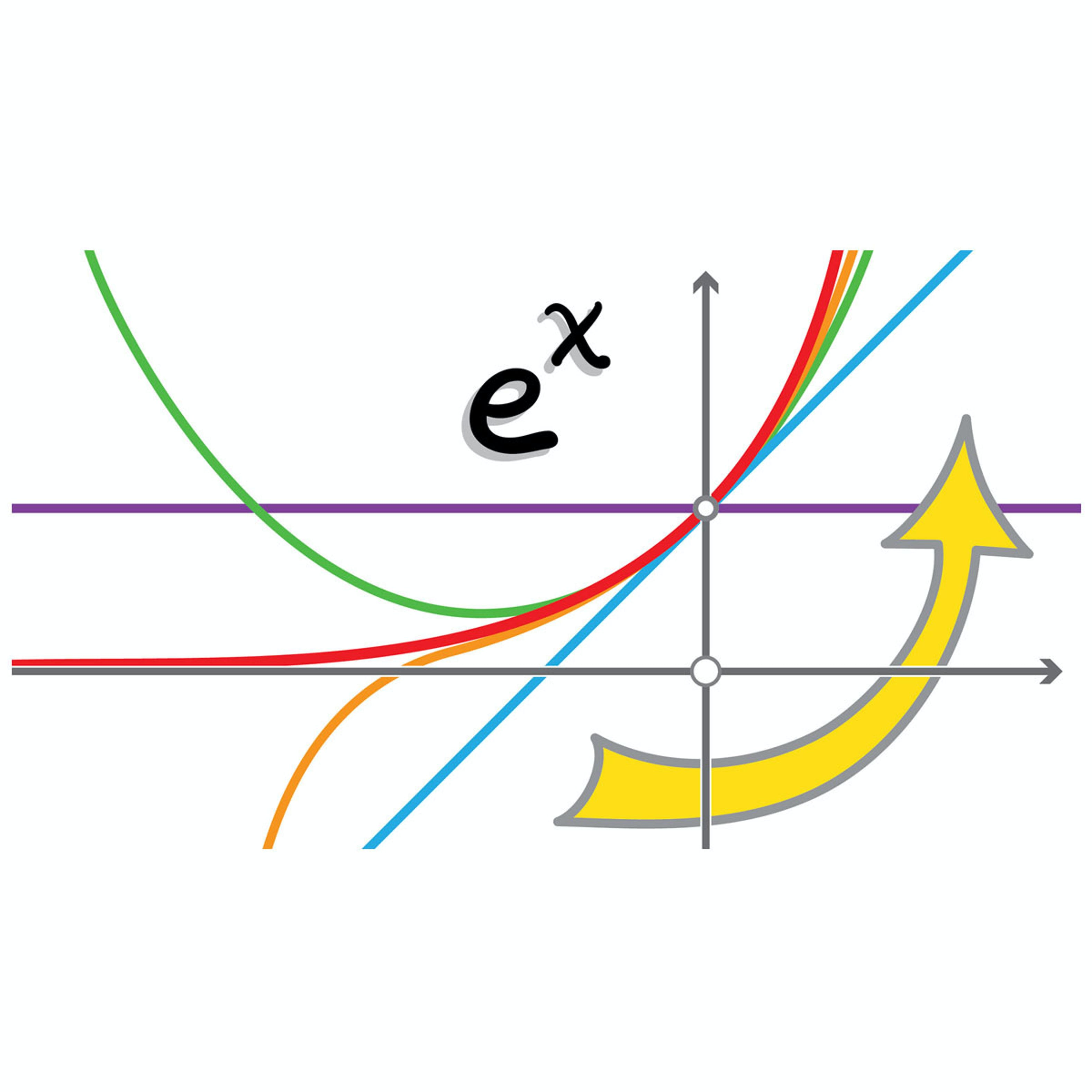 Calculus: Single Variable Part 1 - Functions | Coursera