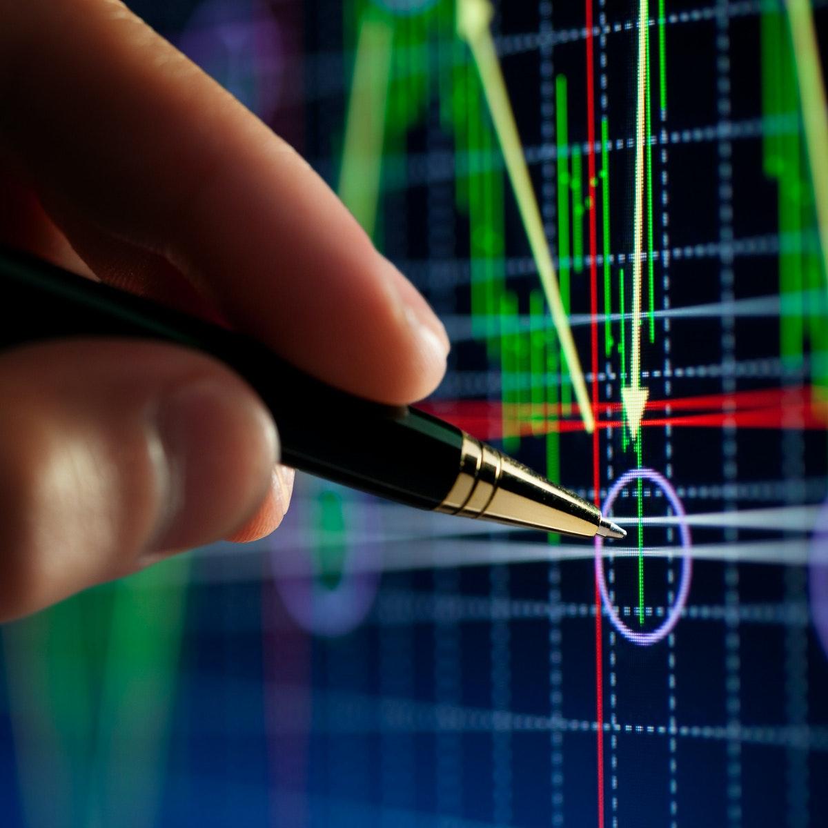 Advanced Trading Algorithms