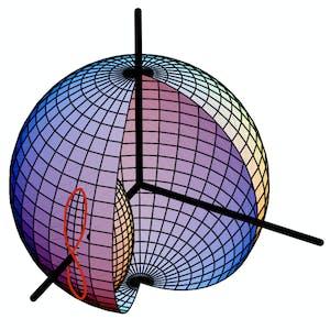 Control of Nonlinear Spacecraft Attitude Motion