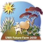 Discover Best Practice Farming for a Sustainable 2050