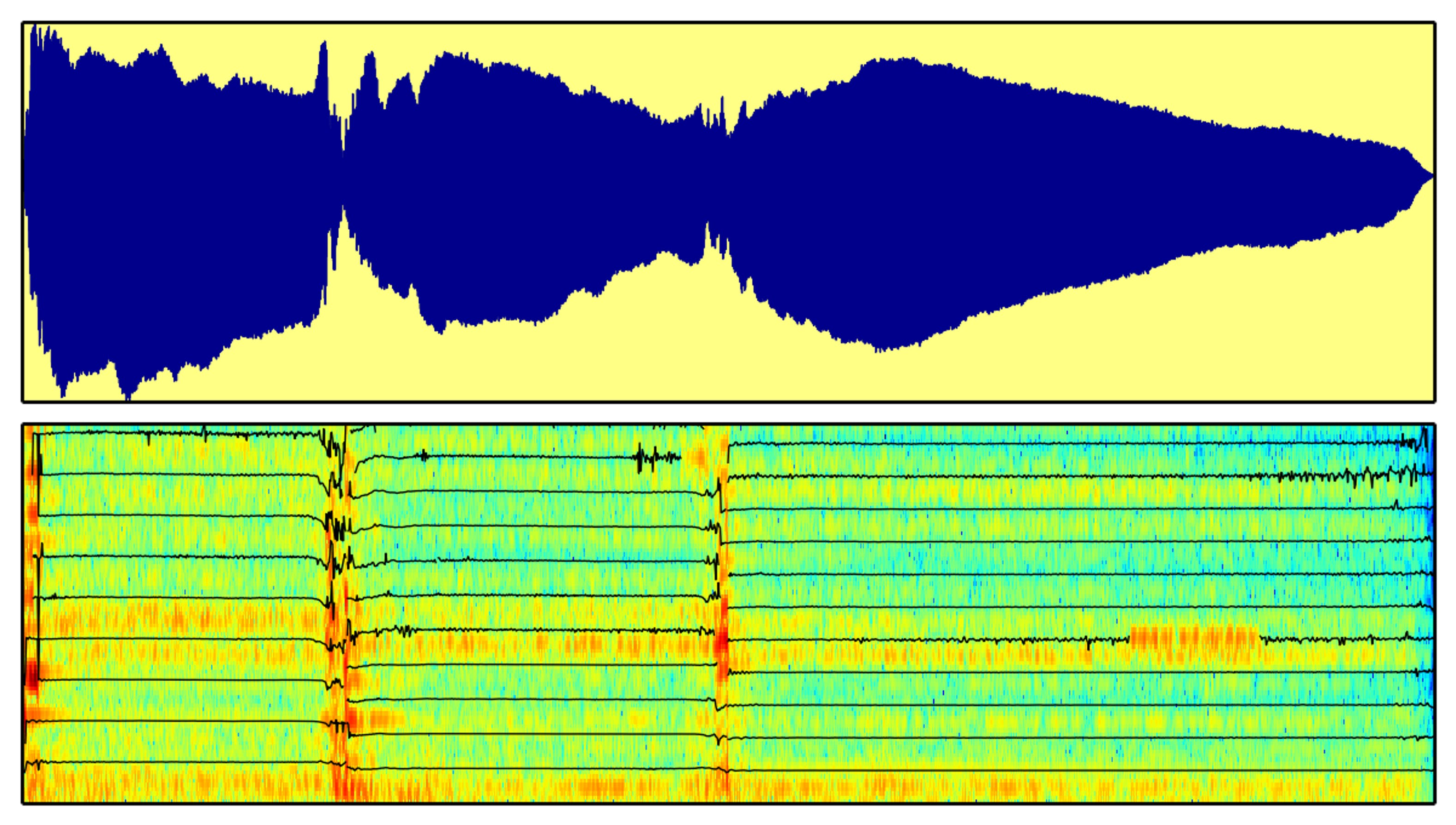 Audio Signal Processing for Music Applications | Coursera
