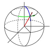 Vector Calculus for Engineers