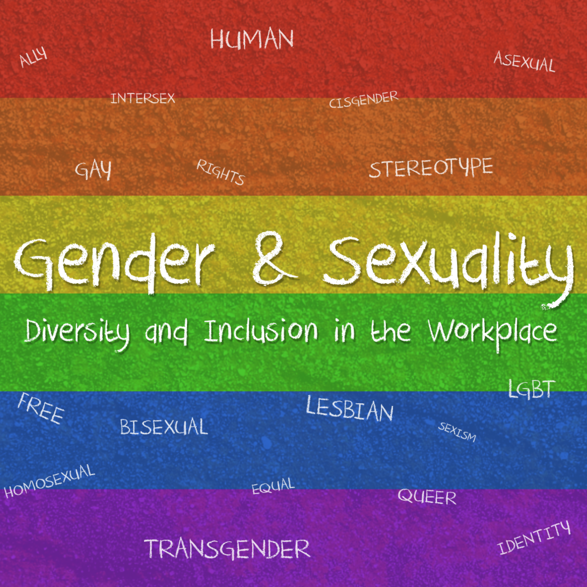 Gender sexuality for beginners