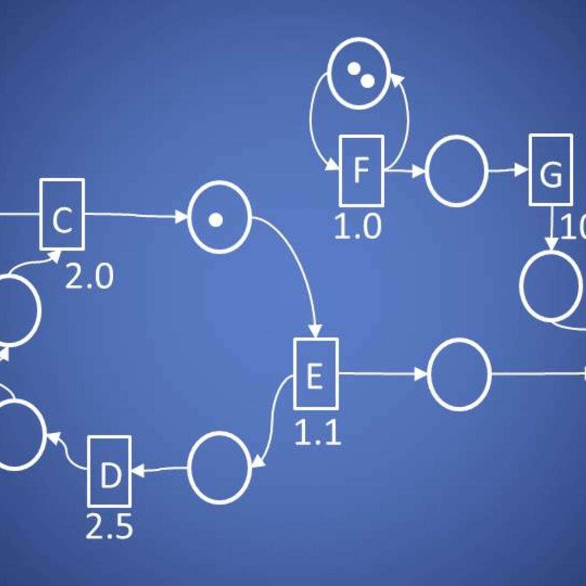 Embedded Systems Skill Primer Circuitdiagramtointerfaceuartwithpic16f877aprimer Course By Coursera