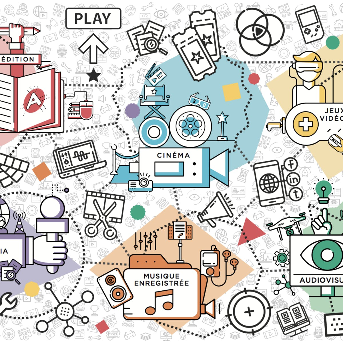Be entrepreneurial in Cultural Industries in the digital age