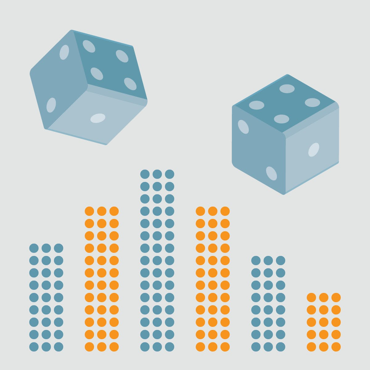Introduction to Probability and Data
