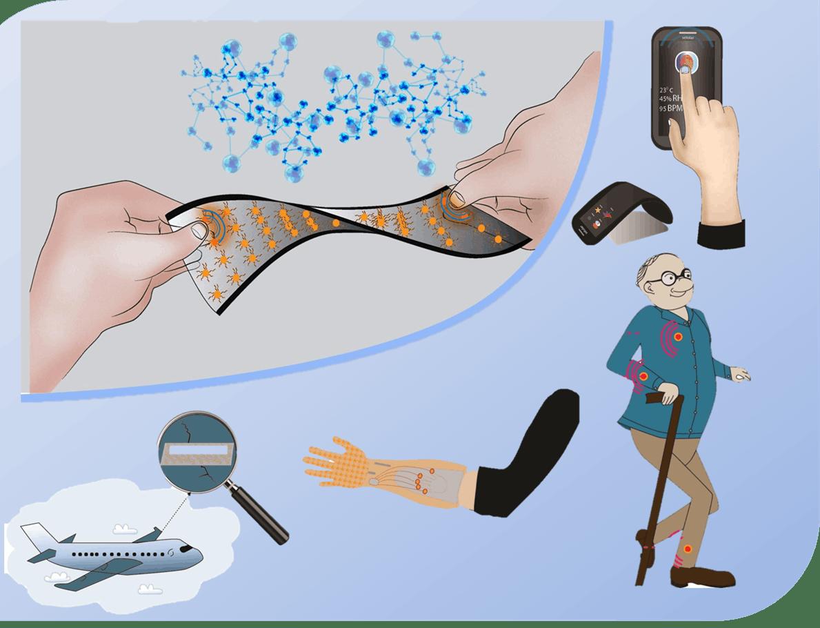 التقانة والمستشعرات النانوية - الجزء الاول