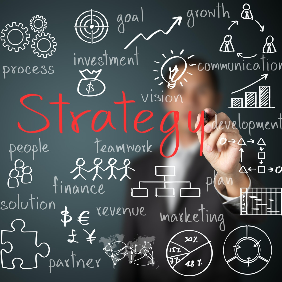 the importance of a business strategy The creation of an effective marketing strategy is often the task of a firm's senior management team by handing down a comprehensive marketing strategy from the c-suite, companies will help to create a more focused, business-wide approach to marketing.