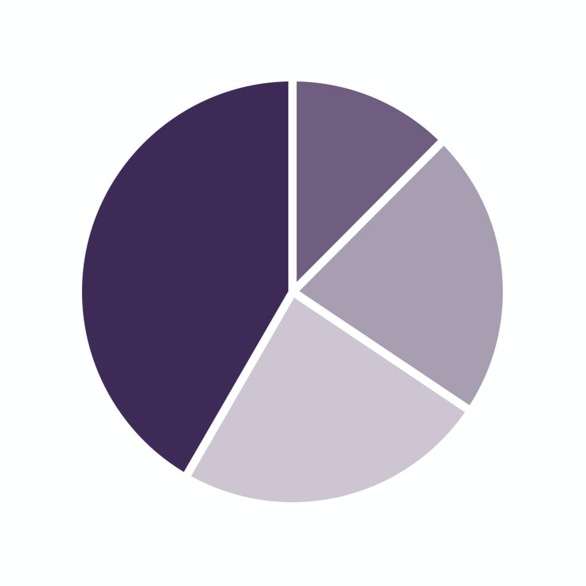 Statistics for International Business