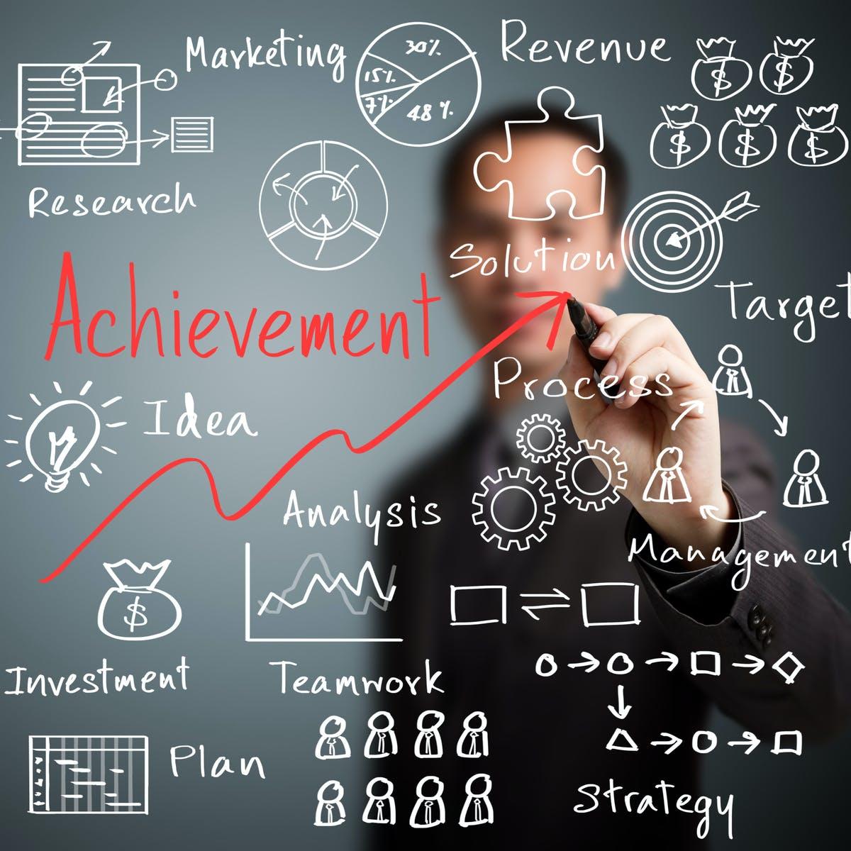 Master Class for Corporate Entrepreneurs