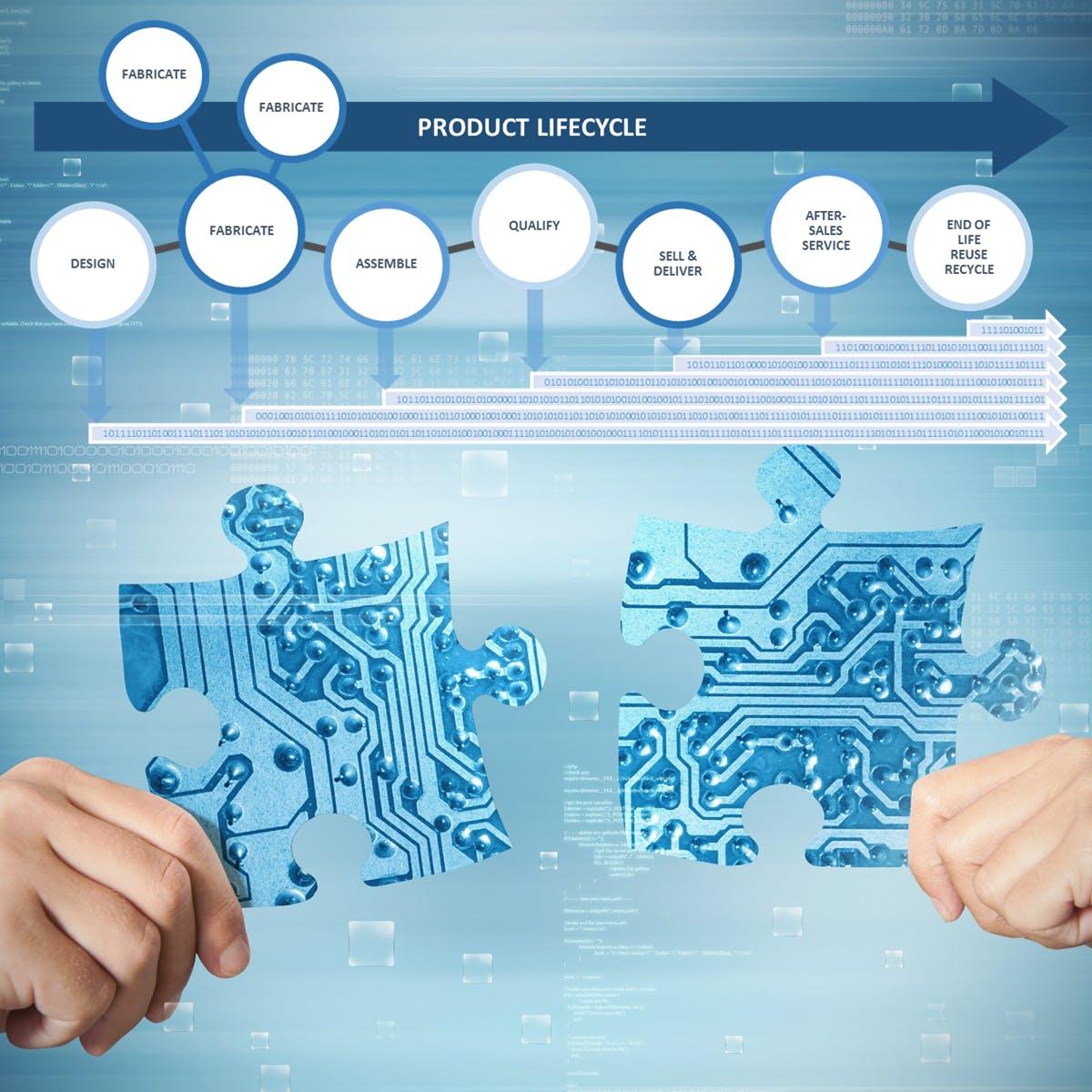 Digital Thread: Components