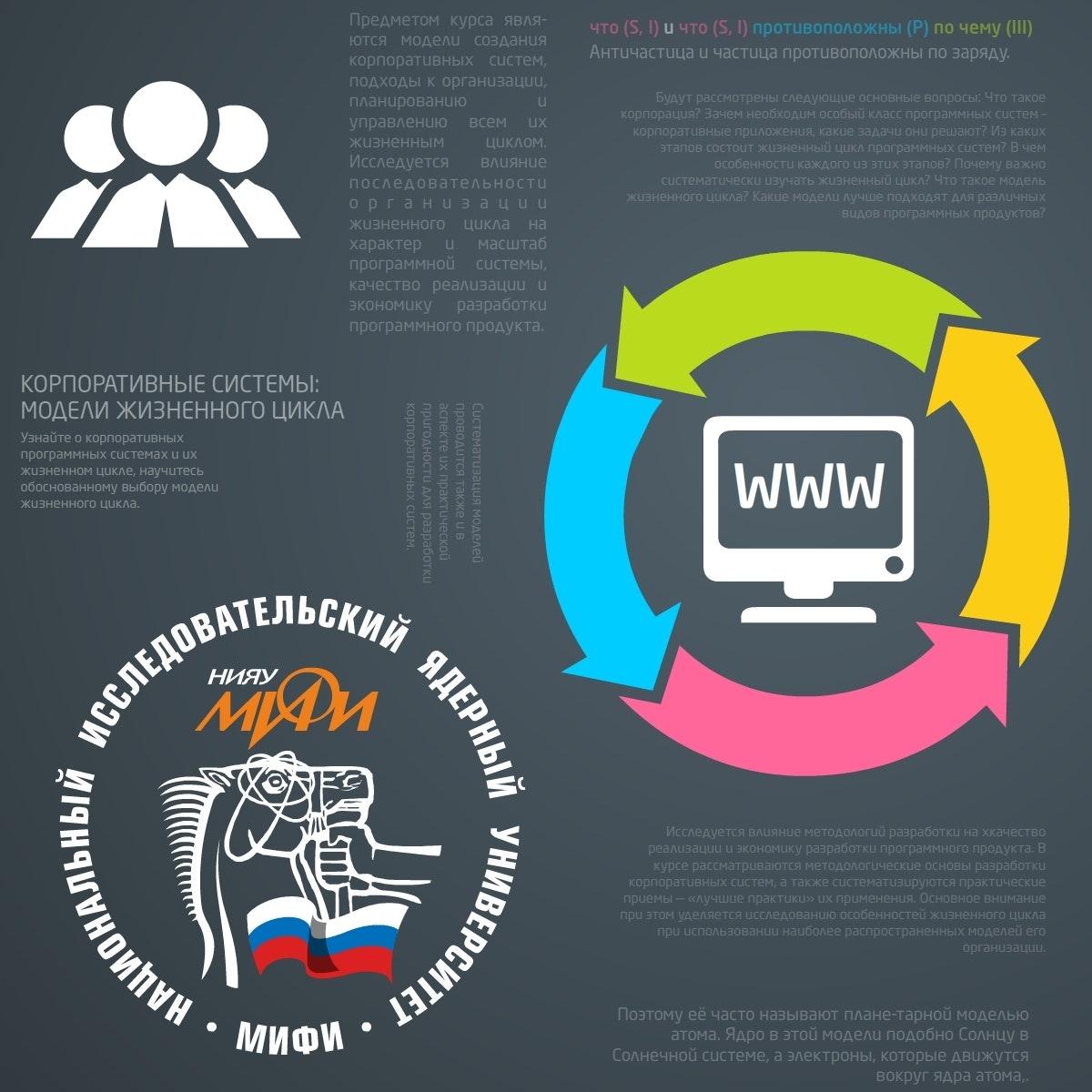 Разработка корпоративных систем. Часть 1. Модели жизненного цикла