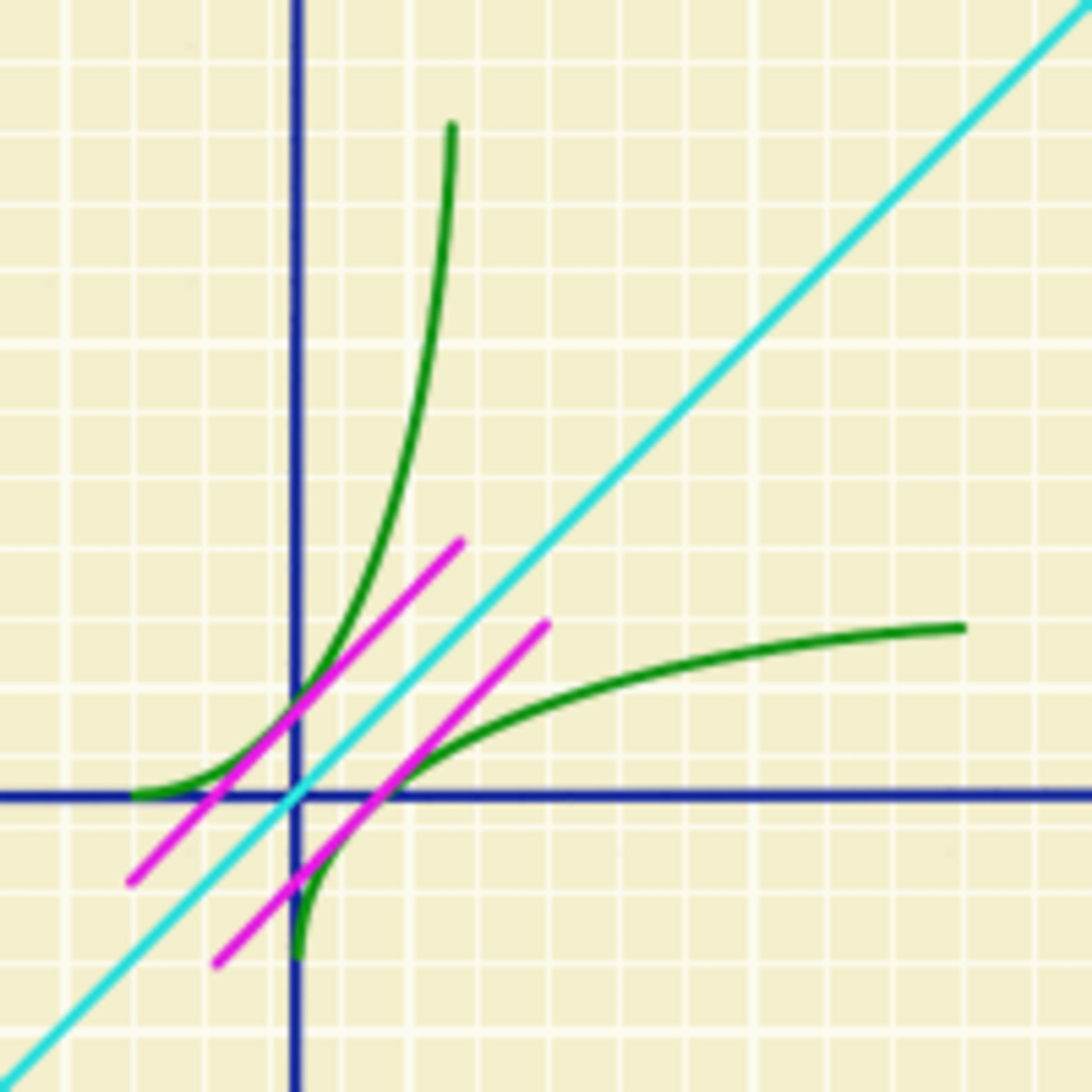 Introduction to Calculus | Coursera