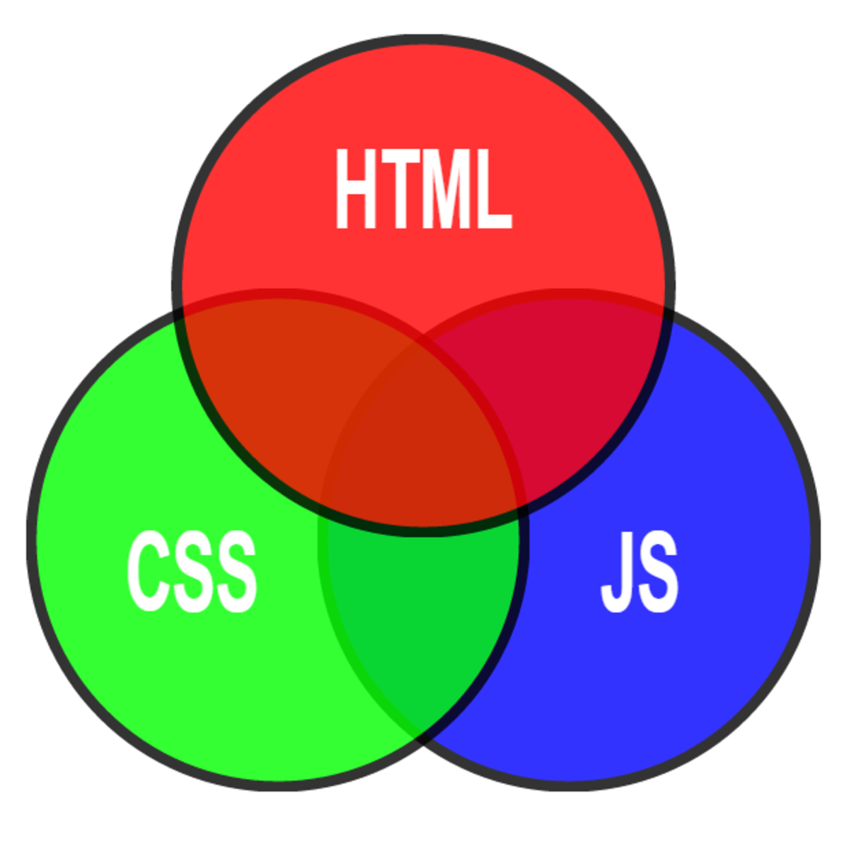 html css and javascript the hong kong university of science and technology coursera