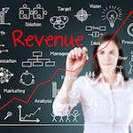 Financing and Profiting from Innovation for Corporate Entrepreneurs