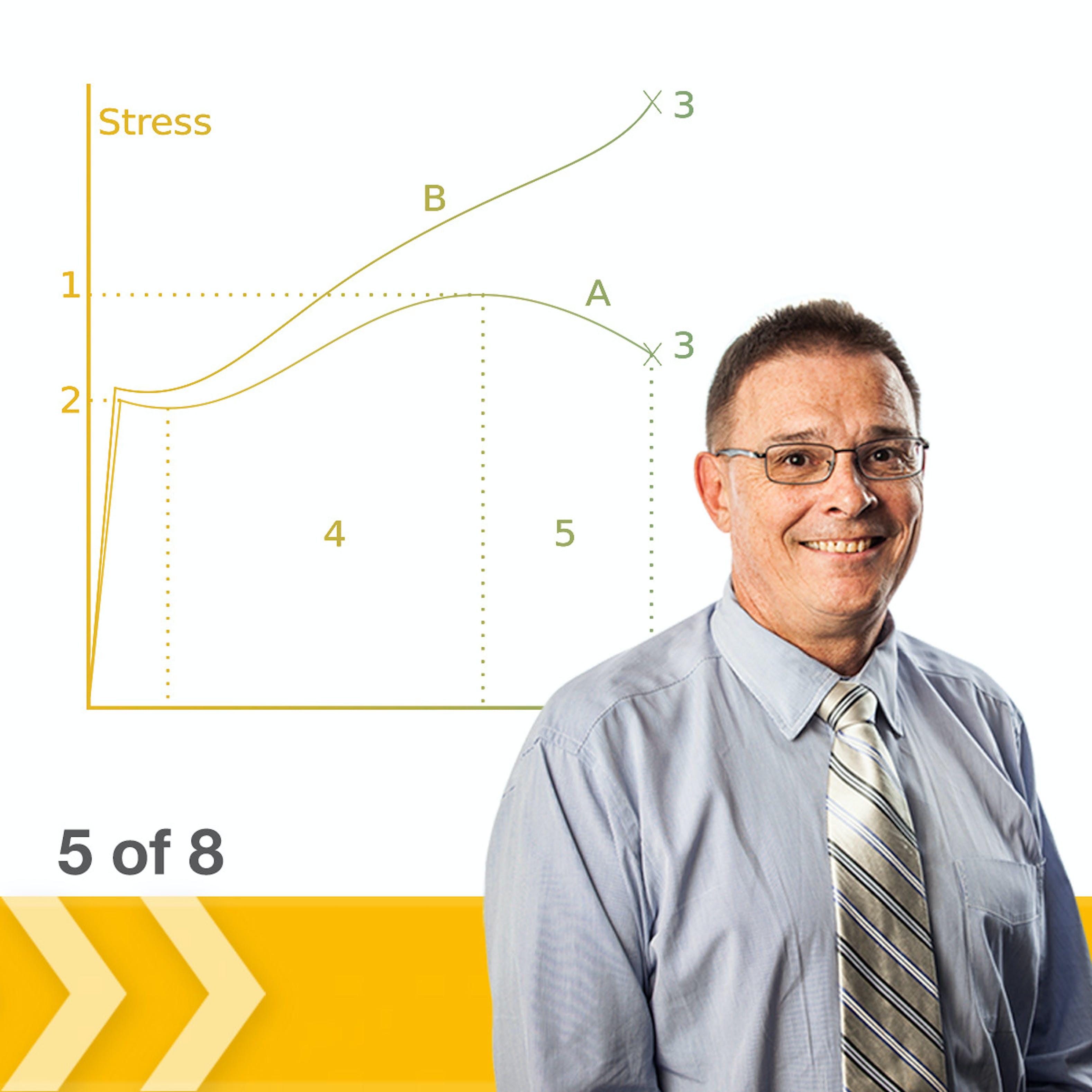 Mechanics of Materials I: Fundamentals of Stress & Strain and Axial