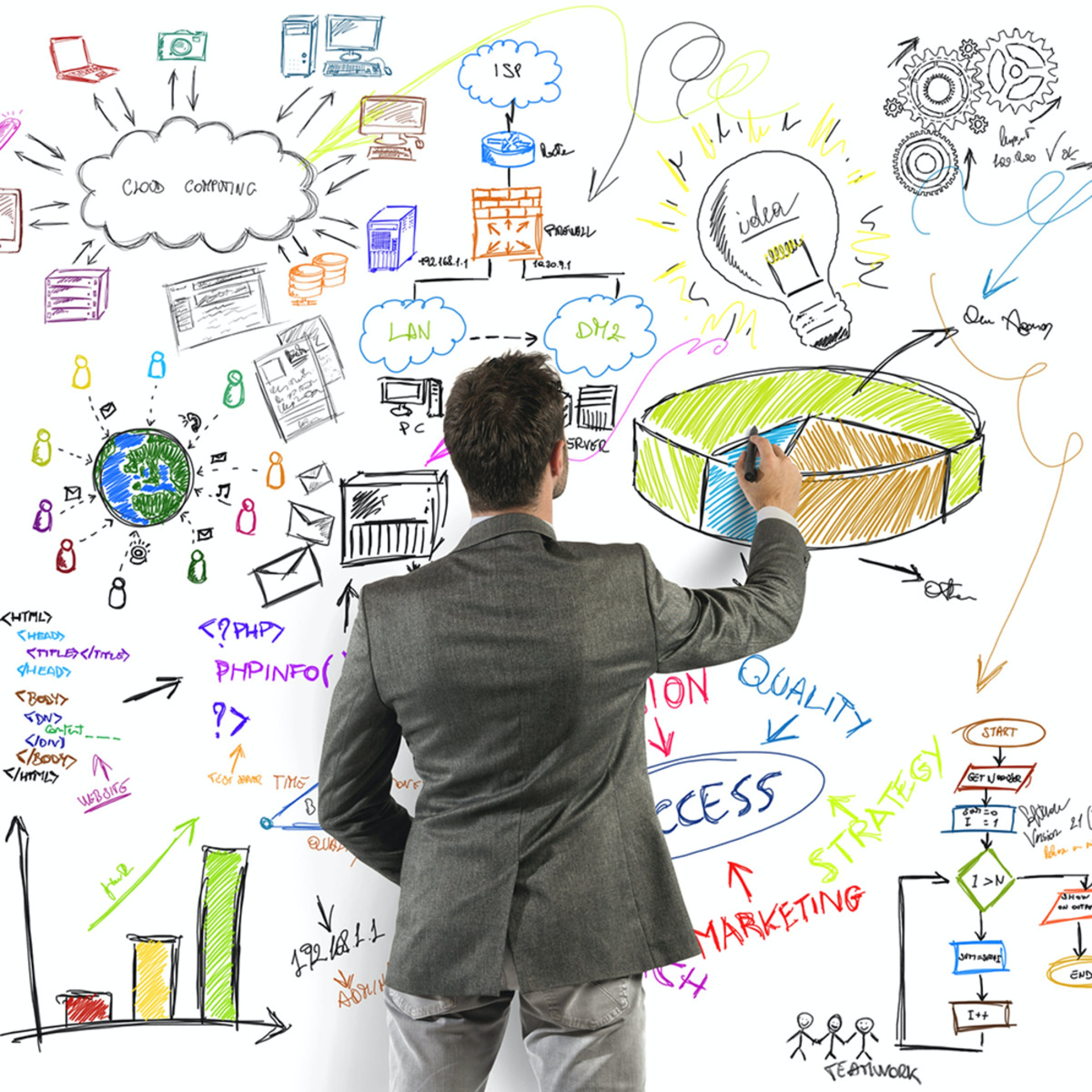 Applying Investment Decision Rules for Startups   Coursera