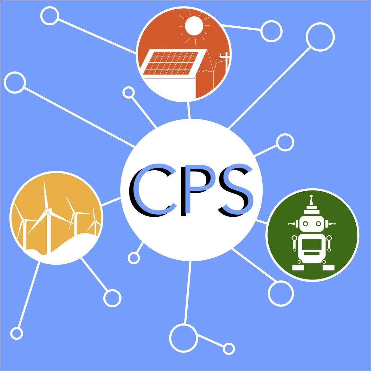 Cyber Physical Systems Modeling And Simulation Coursera