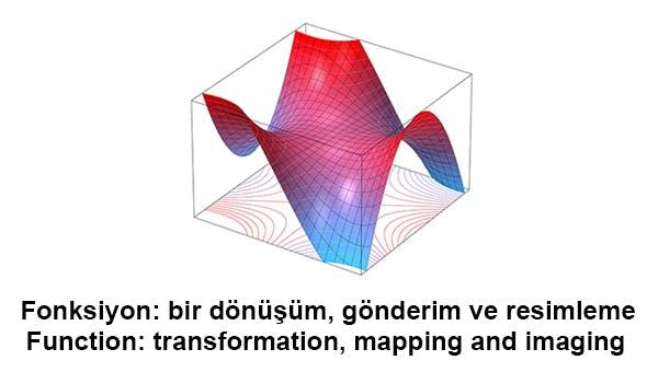 Çok değişkenli Fonksiyon II: Uygulamalar / Multivariable Calculus II: Applications