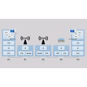 Internet Emerging Technologies