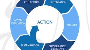 Surveillance Systems: The Building Blocks