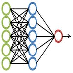 Basic Artificial Neural Networks in Python