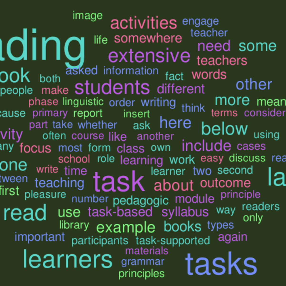 Teaching EFL/ESL Reading: A Task Based Approach