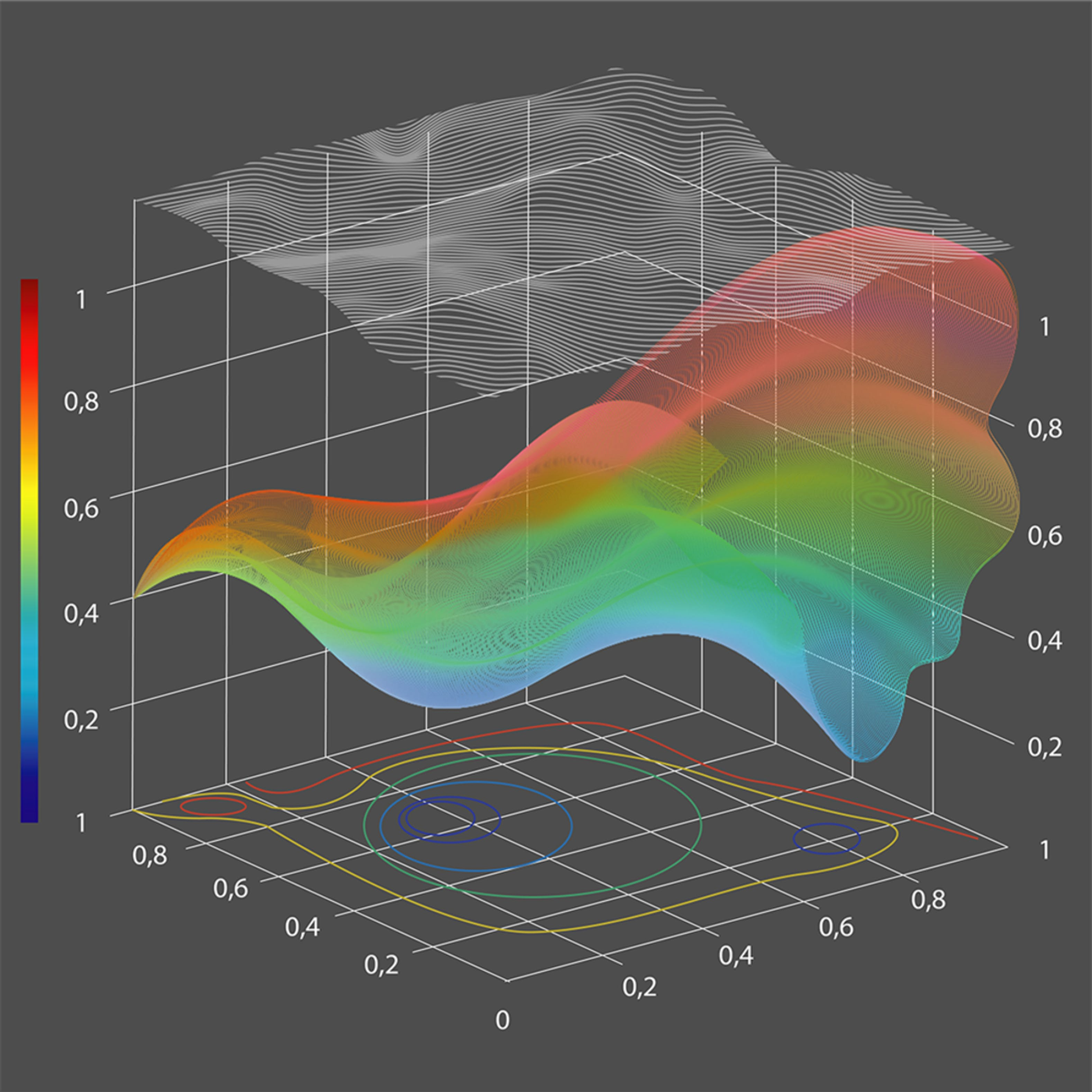 Introduction to numerical analysis | Coursera