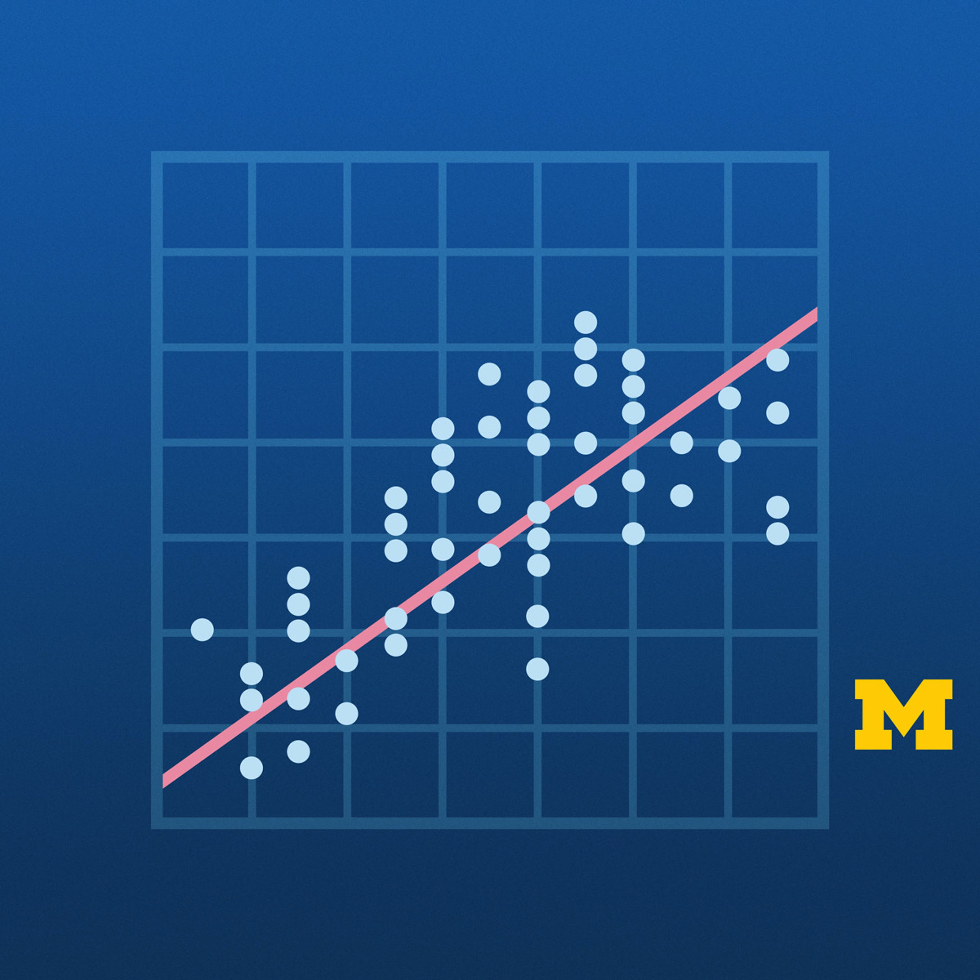 Fitting Statistical Models to Data with Python   Coursera