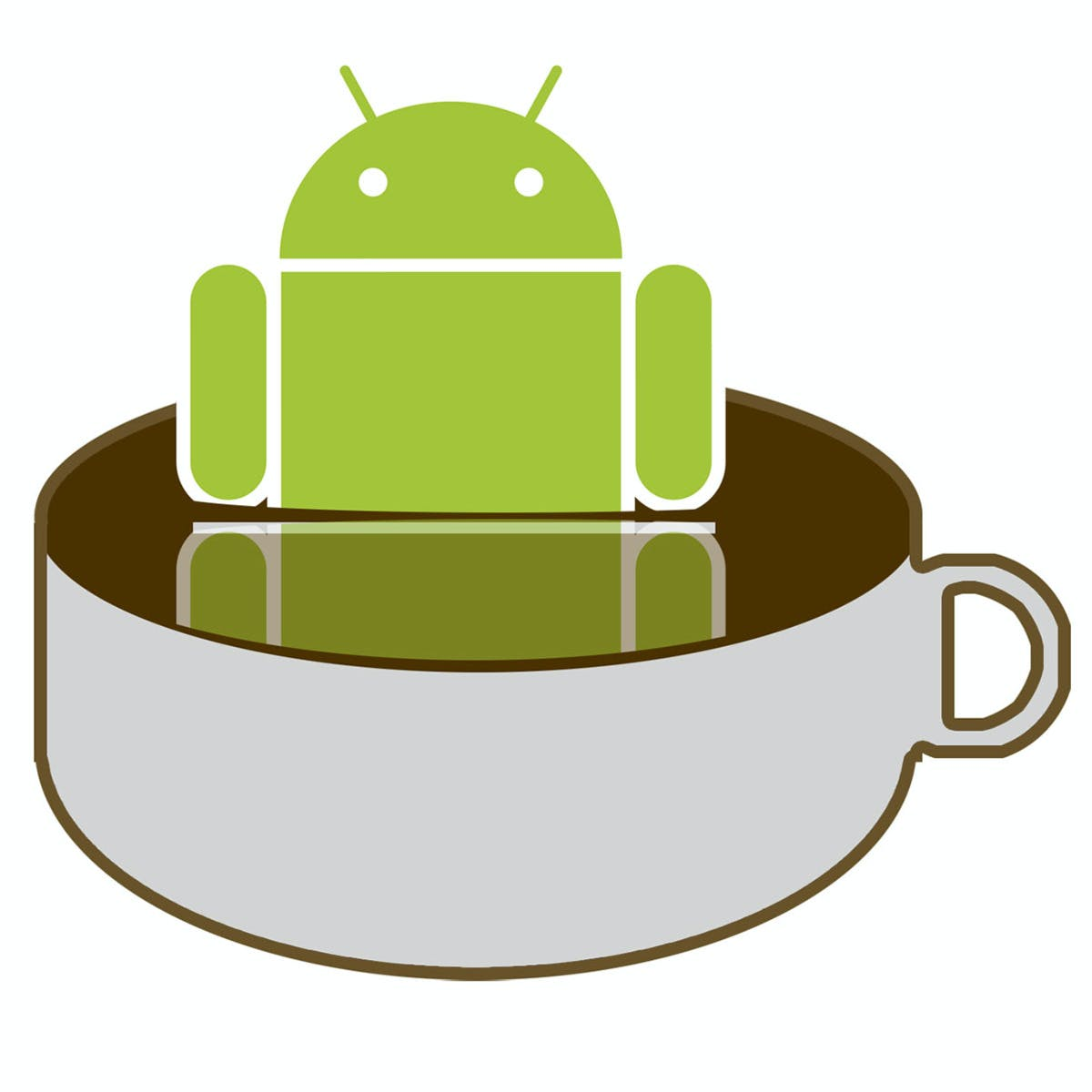 Java for Android