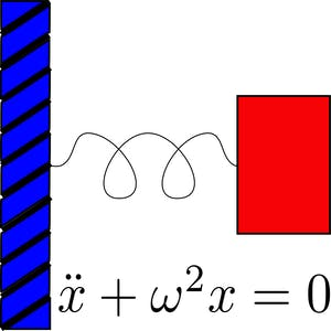 Differential Equations for Engineers