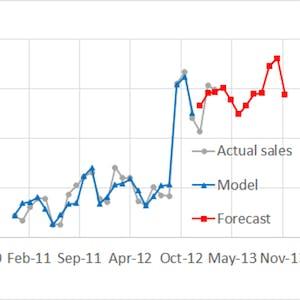 Demand Analytics