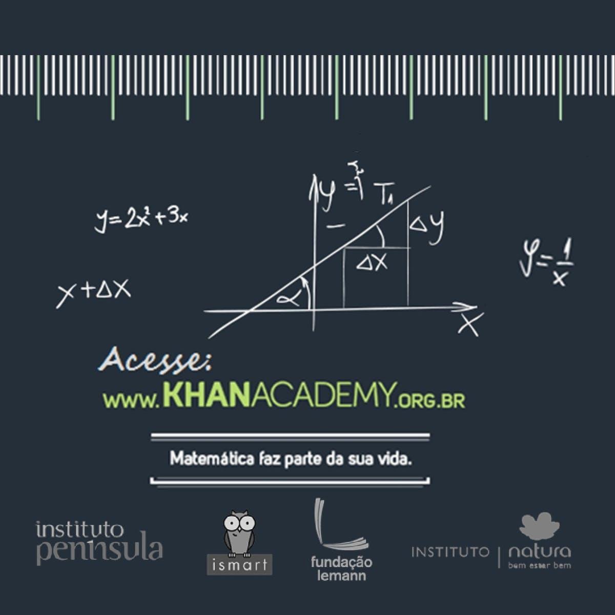 Explorando os recursos educacionais da Khan Academy