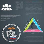 Модели антикризисного жизненного цикла корпоративных систем