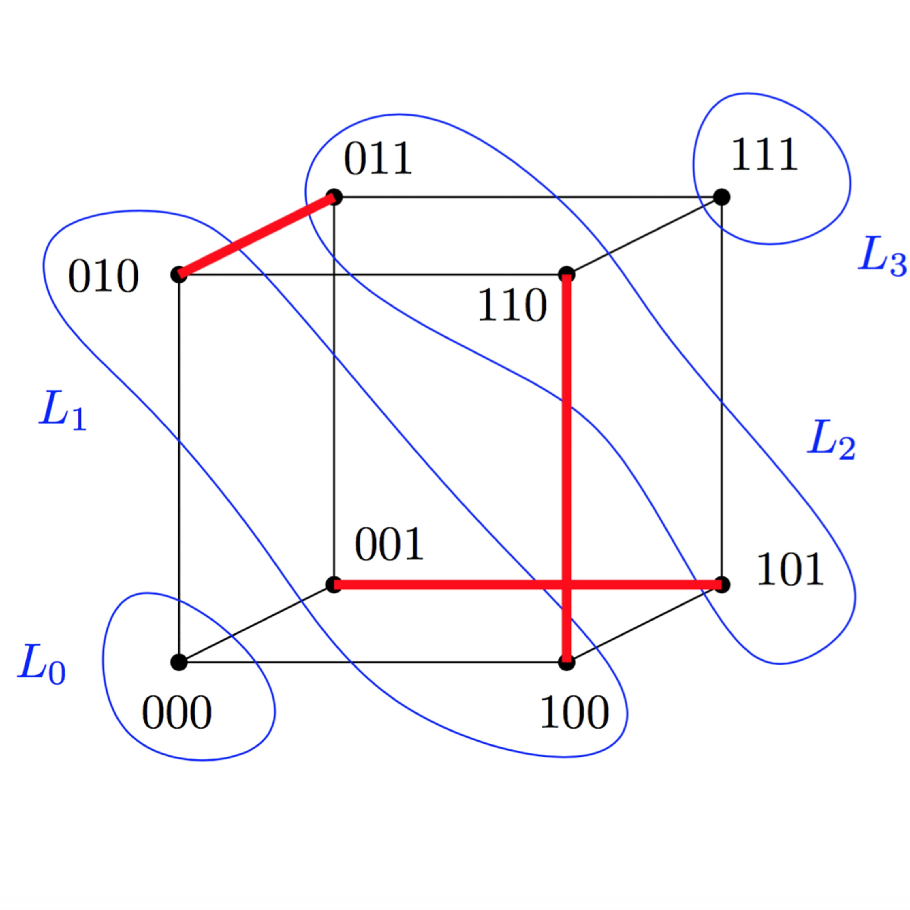 ttc discrete mathematics pdf