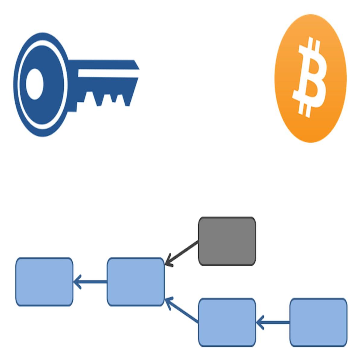 bitcoin este în cuvinte simple
