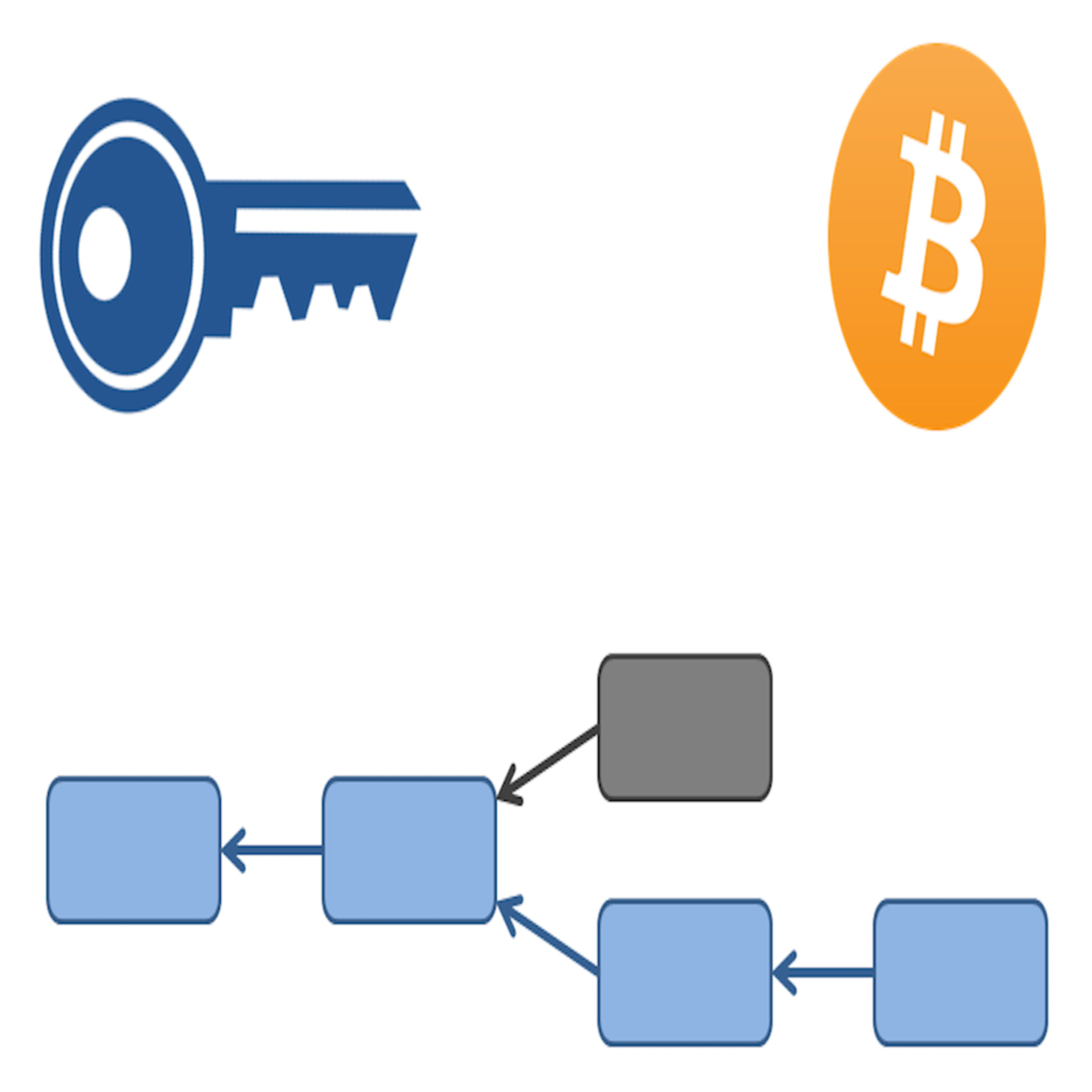 Bitcoin and Cryptocurrency Technologies | Coursera