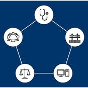 Introduction to Medical Software