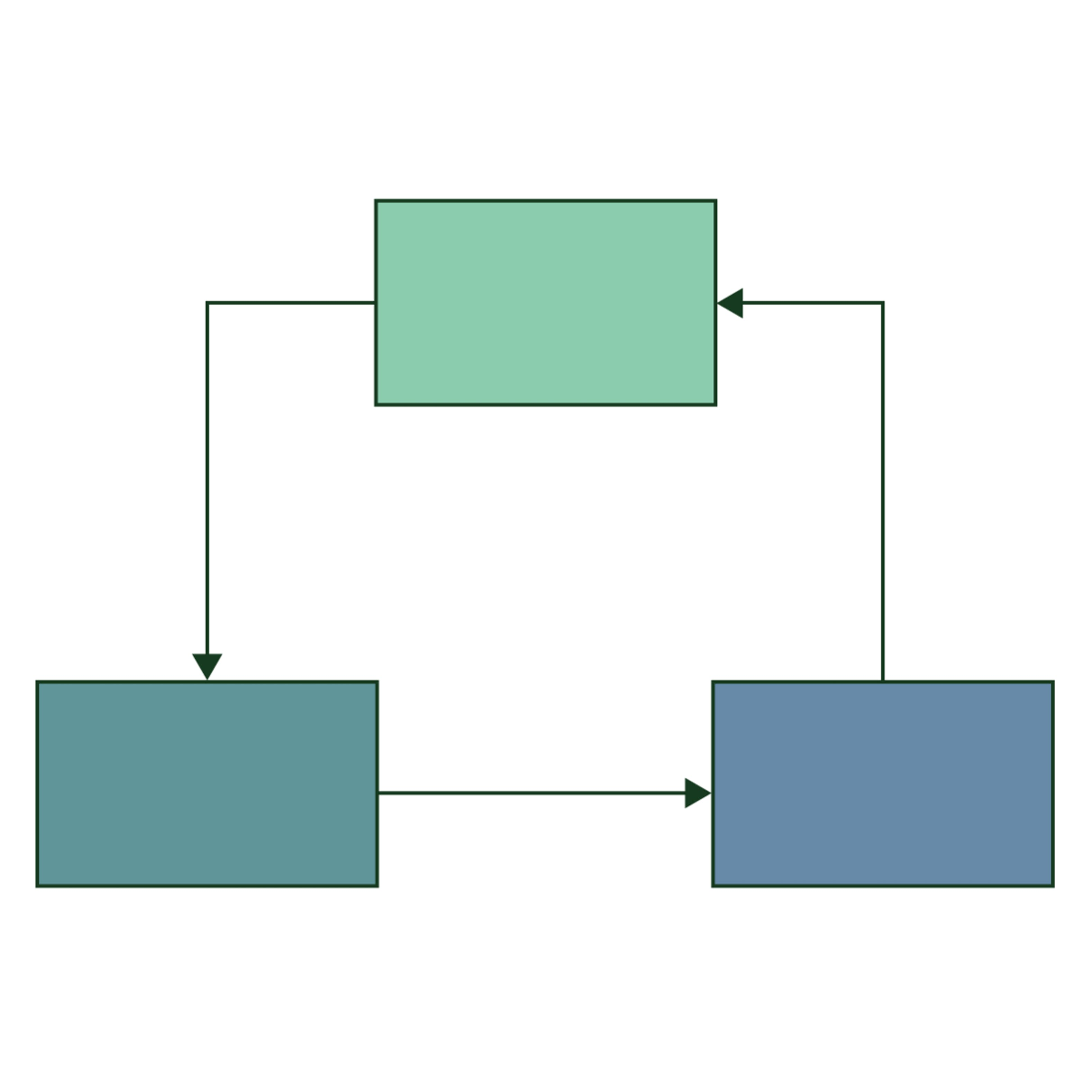 Design Patterns | Coursera