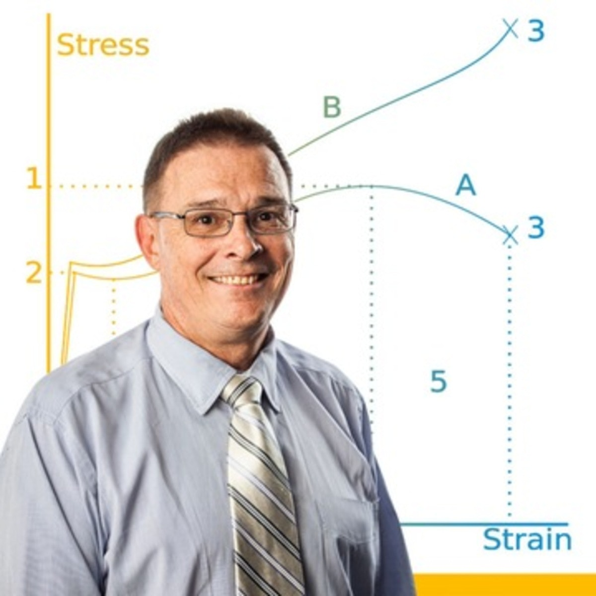 Mechanics of Materials I: Fundamentals of Stress & Strain and Axial Loading