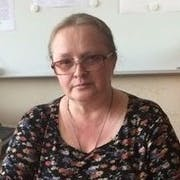 Арбатская Ольга Анатольевна