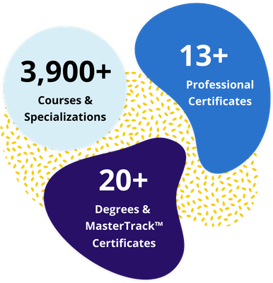 Text: 3900+ Courses and Specializations, 13+ Professional Certificates, 20+ Degrees and MasterTrack™ Certificates